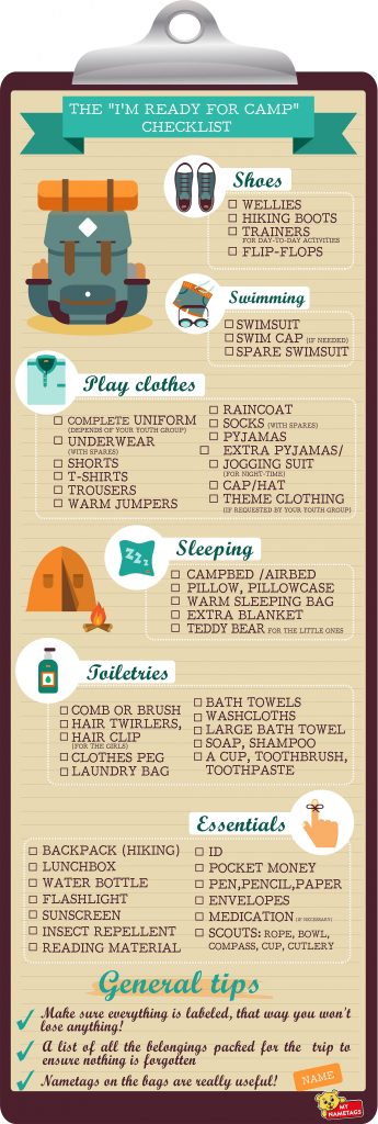 Ready for Camp Infographic 2
